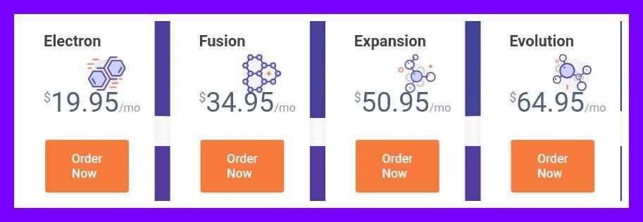 ChemiCloud Reseller Hosting Plans